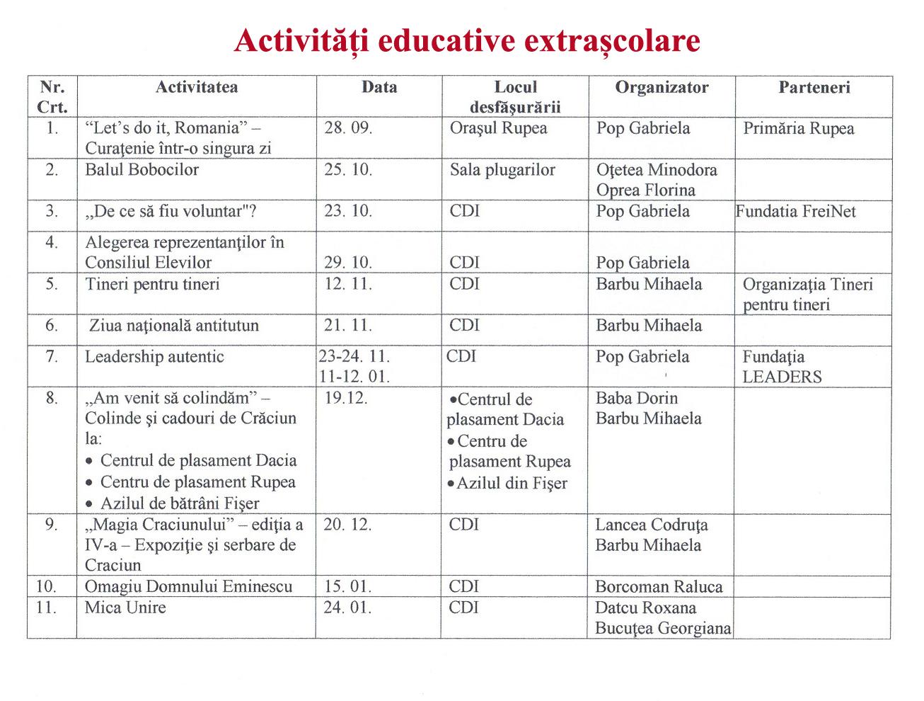Activitati extrascolare